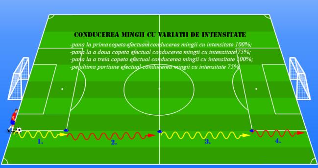 Ex.10 - conducerea mingii cu variatii de intensitate